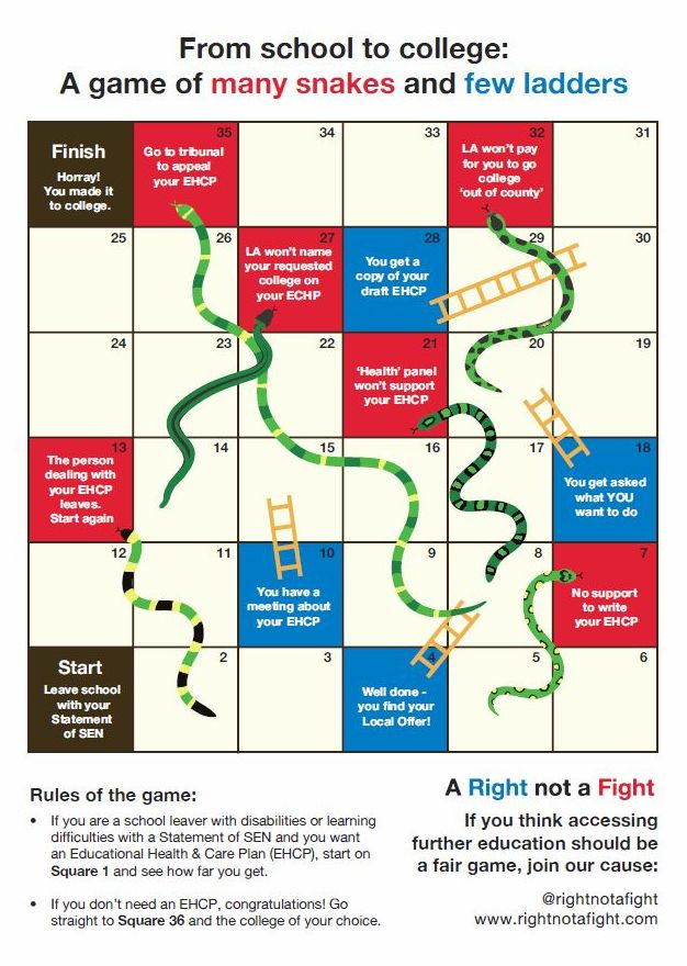 A game of many snakes and few ladders
