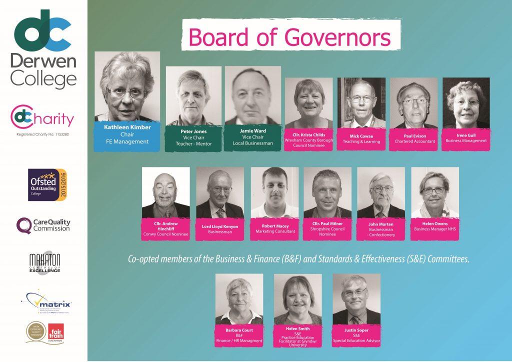 Derwen College Board of Governors