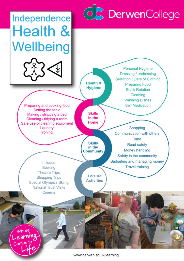 Independence Health and Wellbeing