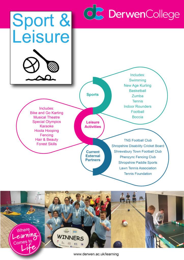 Sport & Leisure Curriculum Overview