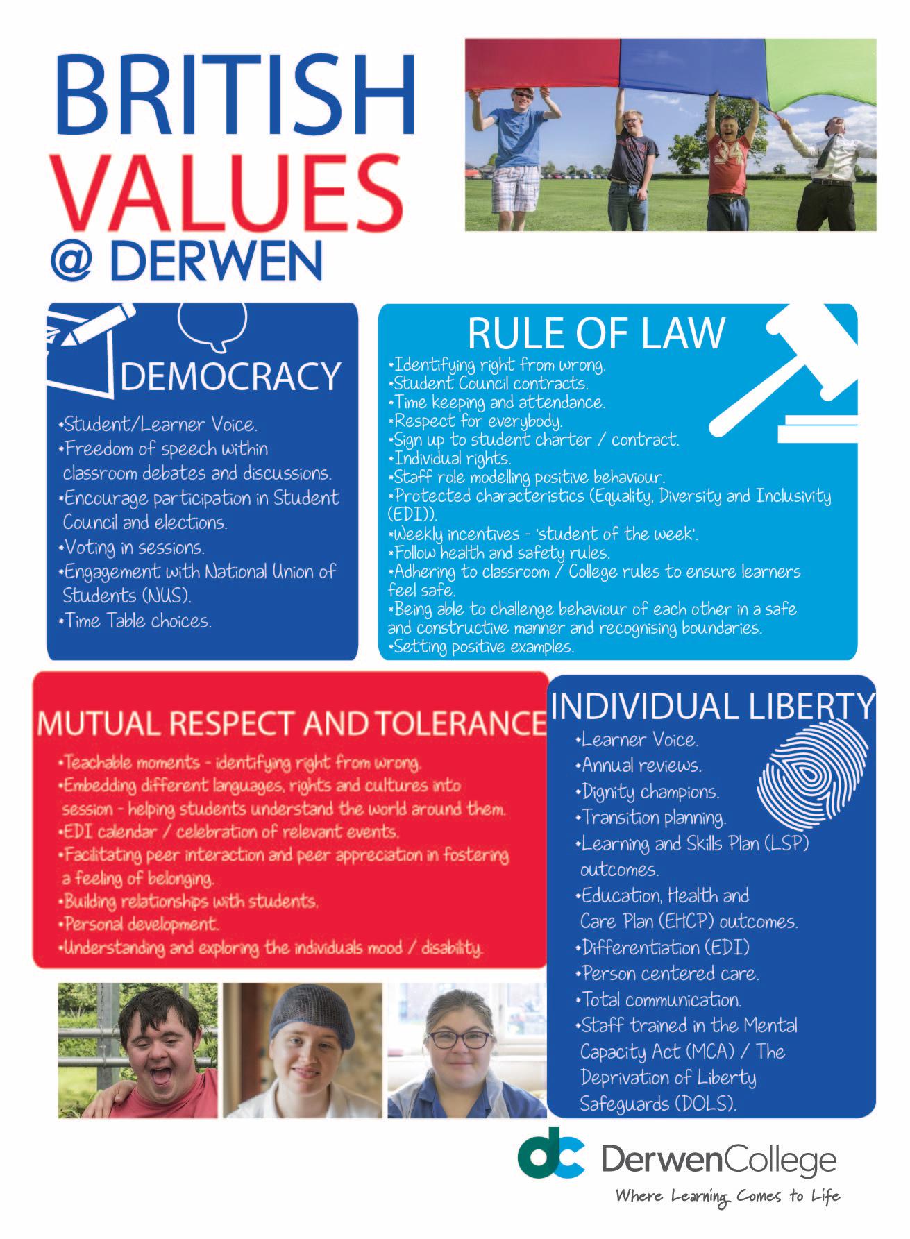 British Values @ Derwen