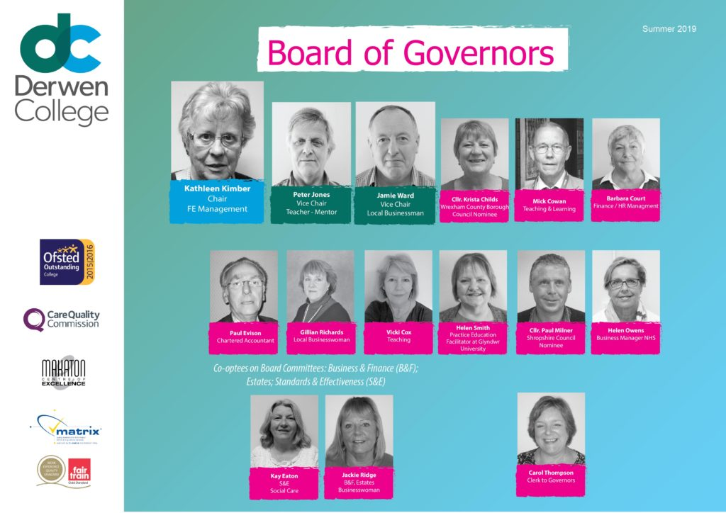 Board of Governors - July 2019