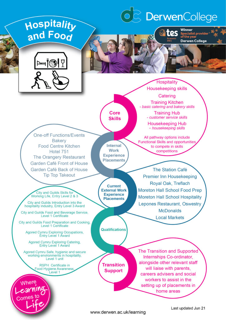 Hospitality and Food pathway overview June 2021